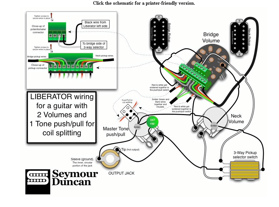 Wiring Problems With A Fender Strat