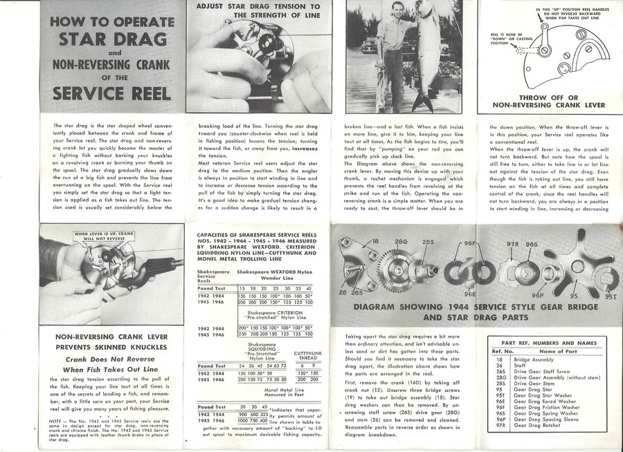 Shakespeare Service Reel 1946 FA Service Manual. I Would Like To Buy ...