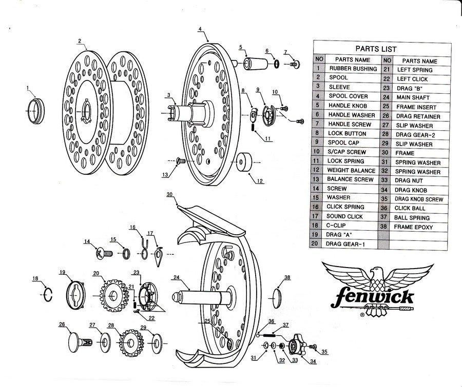 Fenwick Reel Schematics All Kind Of Wiring Diagrams
