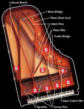 hardman piano serial number